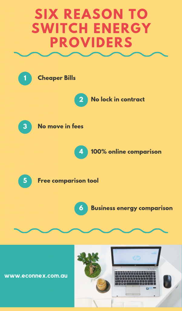 Unsure About Which Energy Plan Suits Your Usage Needs