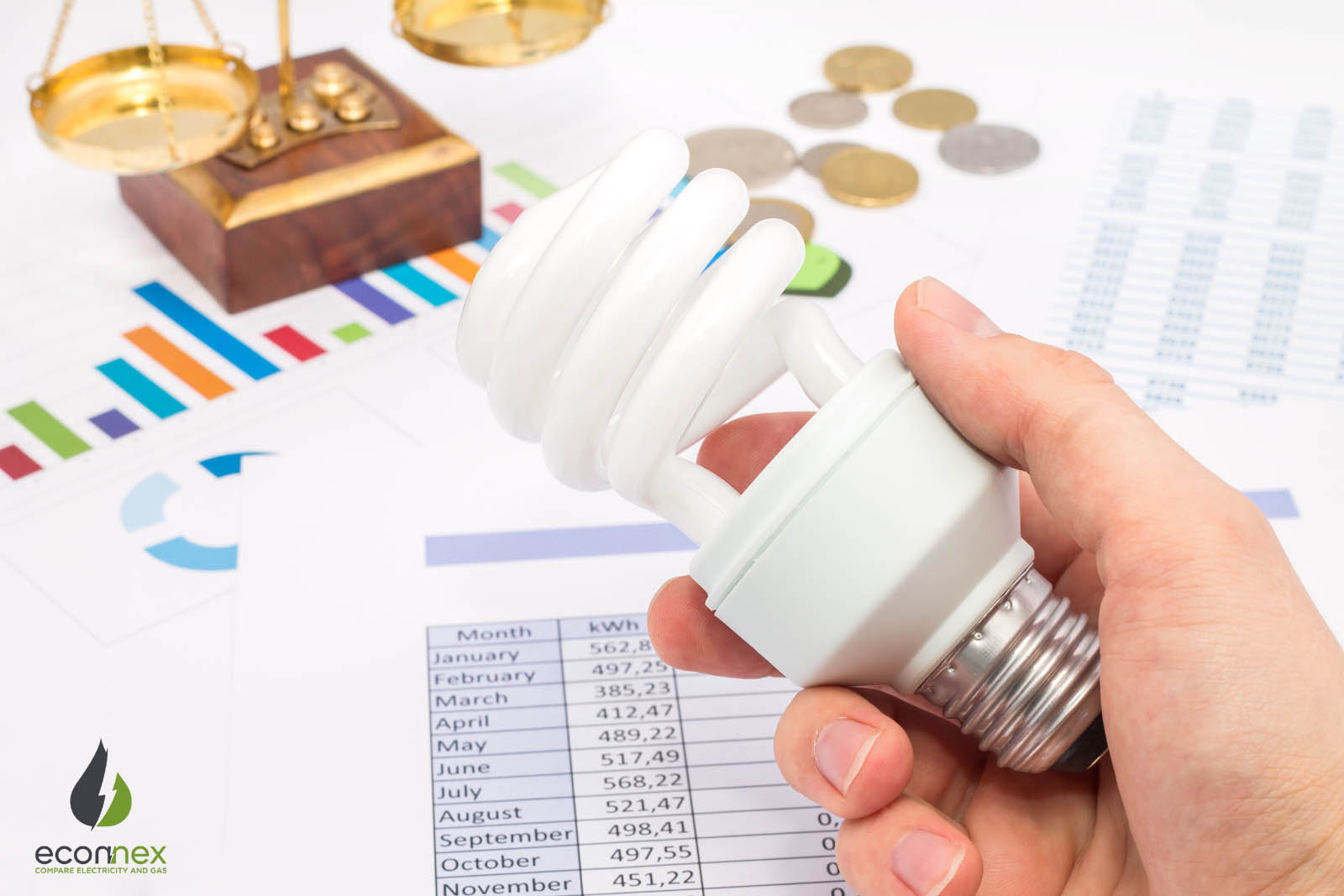 Discover how you can save while comparing Electricity and Gas Prices